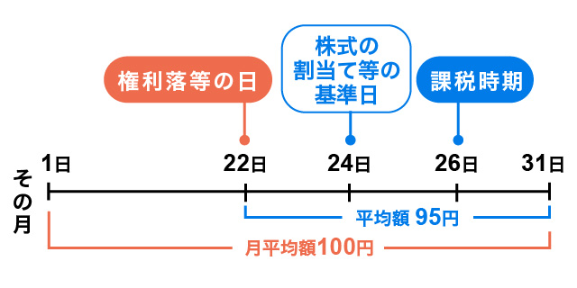 No.190_B