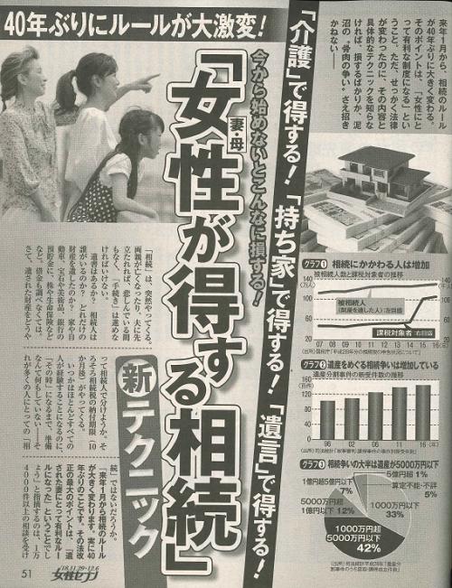 【雑誌】女性セブン(2018年12月6日号)に掲載されました。