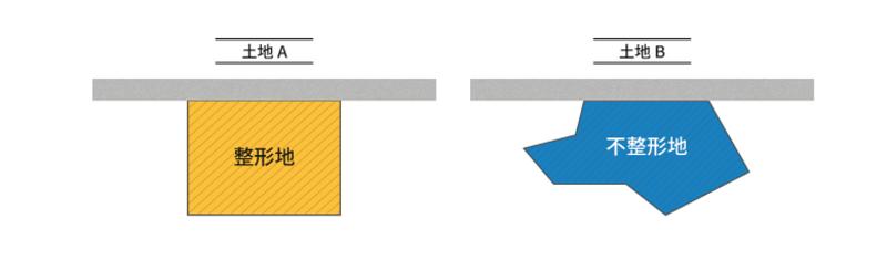 路線価の発表は毎年7月1日-最新の動向と路線価を使う3つの場面とは