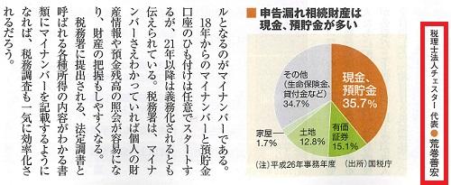 【雑誌】「週刊東洋経済(2016年1月23日号)」に掲載されました。