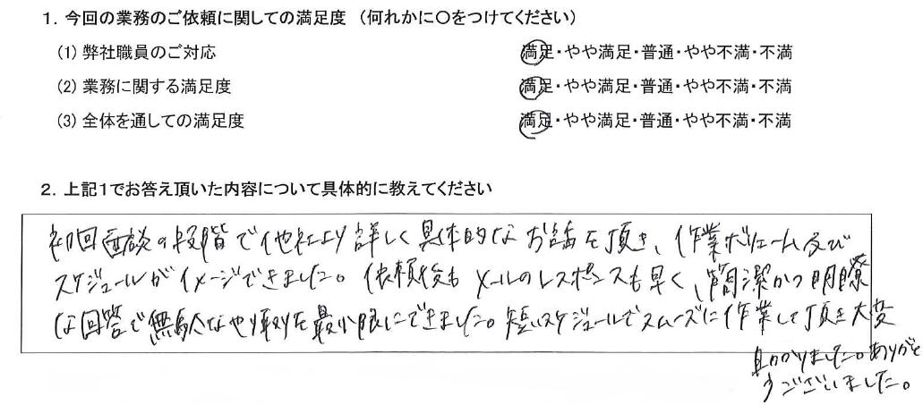 神奈川 30代・女性(No.611)
