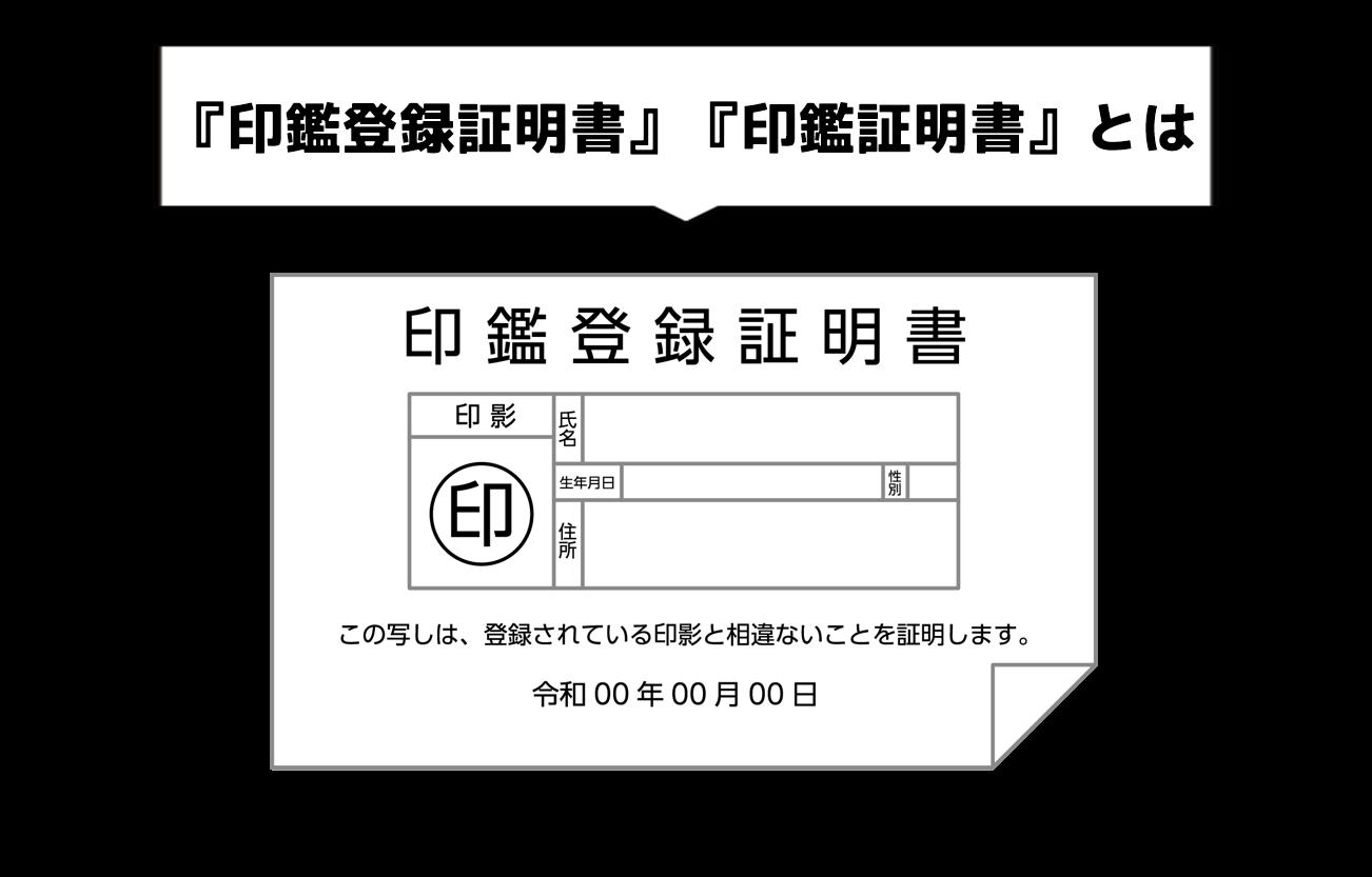 相続登記に必要な印鑑証明書を解説!有効期限/その他の相続手続きでの必要性