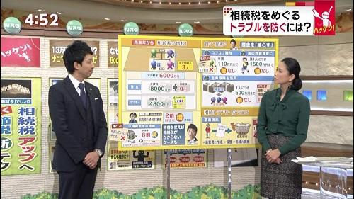 【テレビ】TBS系列報道番組の「Nスタ」に出演しました。