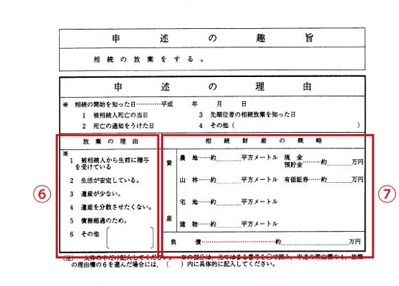 相続放棄申述書の書き方。記載例と入手方法。