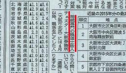 【新聞】日経新聞2015年7月1日の朝刊記事「相続税 私も対象?」に掲載