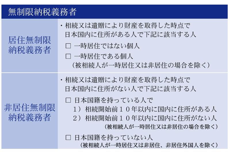 相続税の納税義務者の定義が新たに定められた話【平成29年法改正】