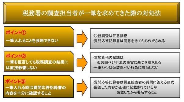 税務調査で「一筆」を求められた際の対応方法と調査への影響
