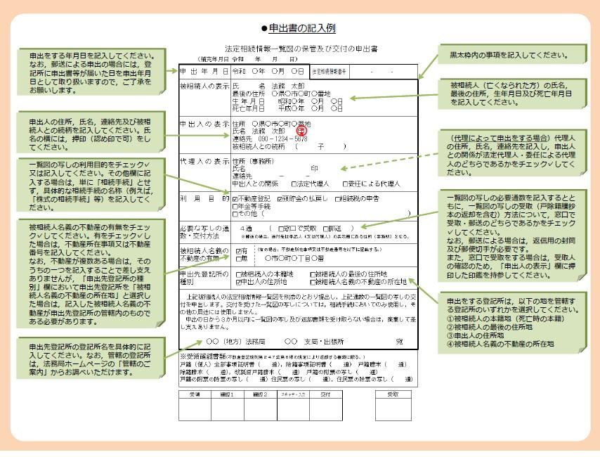 法定相続情報証明制度のメリット・デメリットと利用方法を徹底解説