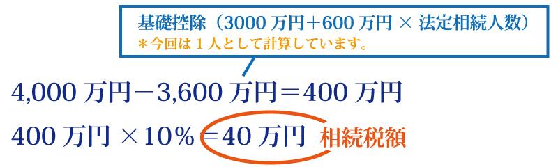 平成27年度に改正された「相続時精算課税制度」を理解しよう!