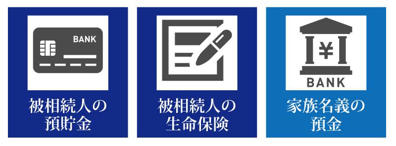相続税の税務調査への対応方法・全手順と質問例で事前準備を!