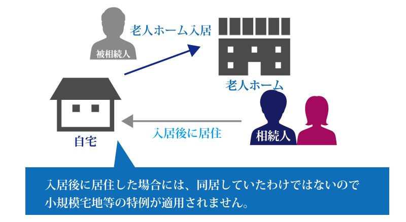親が老人ホームに入居していた!同居できない状況でも小規模宅地等の特例は適用される?