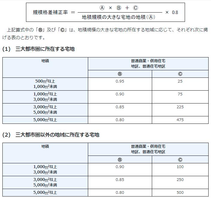 【相続税対策17選】税理士が厳選!相続税ゼロ円完全ガイド