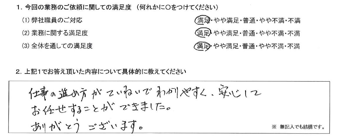 東京 60代・男性(No.533)