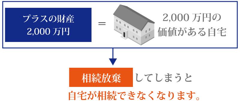 限定承認は相続したい財産がある時に便利!限定承認の6つのポイント