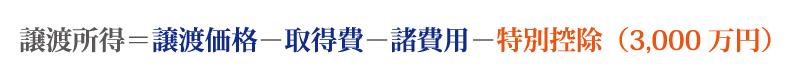 空き家売却で3000万円控除!?相続で空き家問題も解決する特例とは?