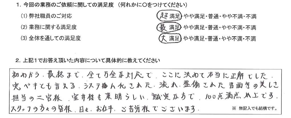 千葉 40代・男性(No.552)
