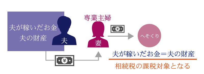 【実践編】会話で学ぶ!親に相続税対策を持ちかける方法