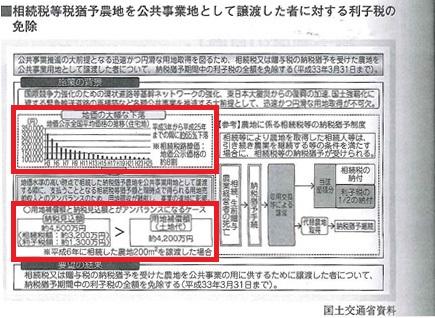 平成26年4月1日からの相続税の農地の納税猶予制度