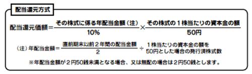 非上場株式の配当還元方式の計算方法ガイド