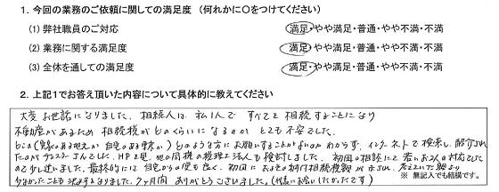 東京 60代・女性(No.360)