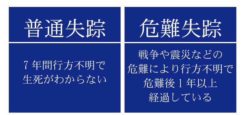 失踪した人に関する大切な手続き「失踪宣告」の6つのポイント