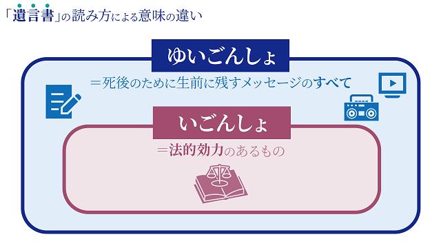 遺言書の正しい読み方-法的効力を持つ「いごんしょ」の全て