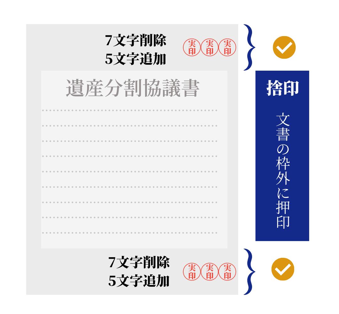 遺産分割協議書の捨印や訂正印の押し方|解説図でひと目で確認