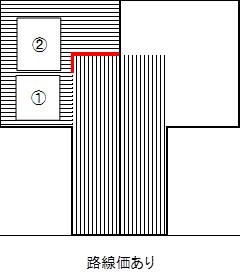 屈折の場合の間口の取り方について